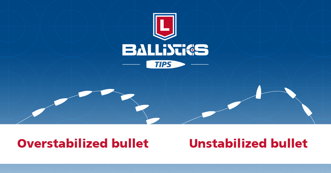 Lapua Ballistics Bullet stabilization explained