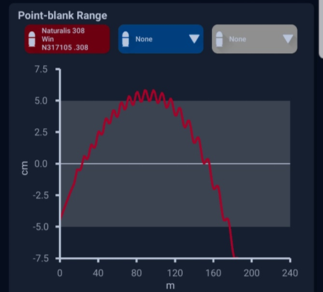 Lapua-Ballistics-Stability-Estimation