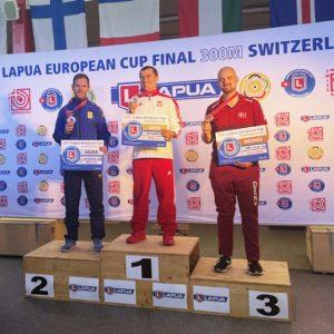 Lapua Cup 300 M Finals 2021